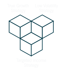 Investment building blocks